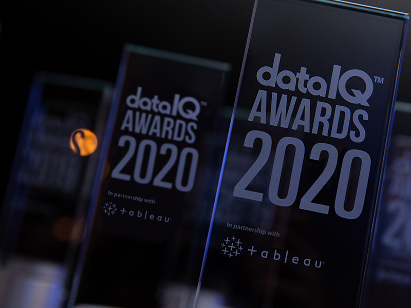 DataIQ Awards 2020 Highlights
