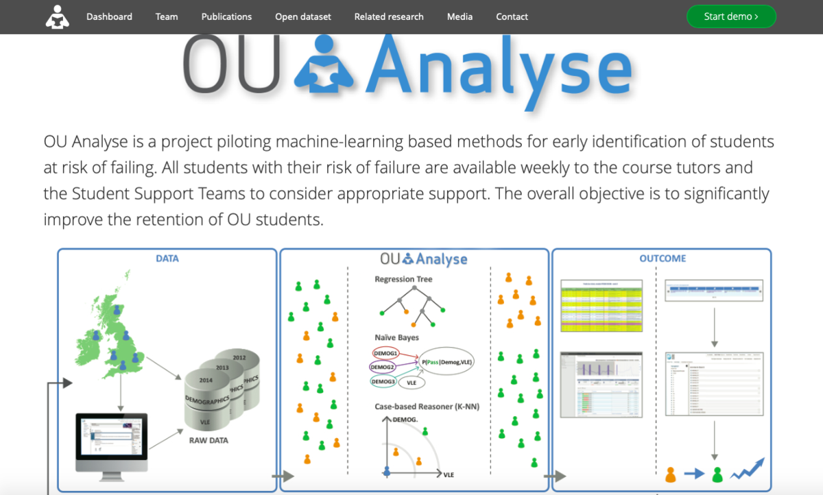 DataIQ Awards 2020 - Best use of data by a not-for-profit organisation: Open University OUAnalyse
