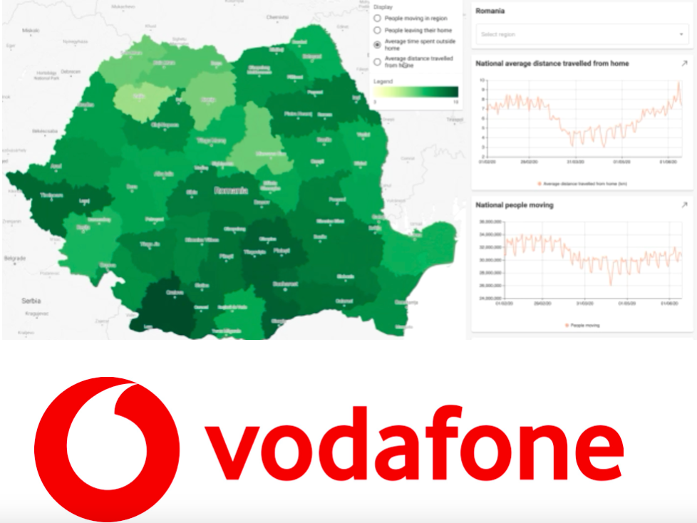 DataIQ Awards 2020 - Most effective stakeholder engagement: Vodafone Covid-19 big data and AI response tool