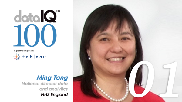 NEW! DataIQ Podcast - 14: NHS England and Unilever